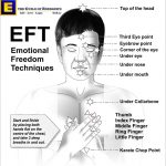 picture of eft diagram